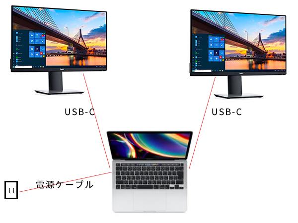 USB-Cでつなぐ